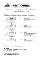 [무역]영문 주문 및 거래 절차 안내도 (Business / Order Procedure) - 번역 포함