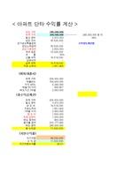 (부동산경매) 아파트 수익률 계산표