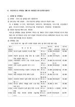 사업계획서(BK21)-한글