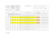 (단위조작실험) 고체의 열전도도 실험 결과값 계산 서식 (그래프 자동완성, 수식입력완료)
