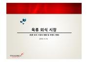육류 외식 시장현황과 트렌드