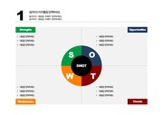 [PPT 템플릿] SWOT 분석 PPT 양식 템플릿 디자인 패키지 133
