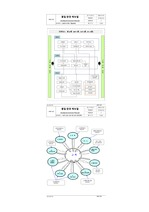 IATF16949 ISO9001 품질경영시스템Manual