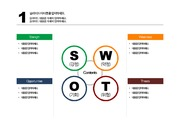 [PPT 템플릿] SWOT 분석 PPT 양식 템플릿 디자인 패키지 144