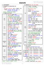 위생사 요점정리(2018법개정, 실기사진 추가)