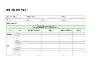 불량유출봉쇄작업표