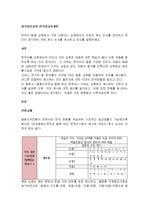 한국어 발음 교육에서 기존 이론이나 교재에서의 자모의 제시 순서를 정리하고 본인이 생각하는 자모 제시 순서를 제시하고 의도를 설명하세요.