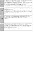 롯데홈쇼핑 합격 자기소개서(자소서)