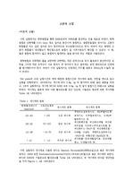 화공시스템실험 고분자 실험 고찰
