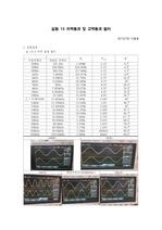울산대학교 전기전자기초실험 압도적 분반 1위 레포트(전기 파트 예비+결과)