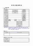 표준 사업계획서 (기본양식)