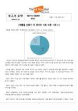 선풍기 사용 관련 조사 보도자료