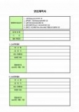 영업 계획서(생산제품)