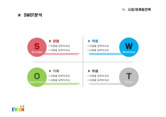 파워포인트, 프레젠테이션, 프리젠테이션, PPT, 비즈니스, 사업계획서, 시장마케팅, 전략, SWOT분석 4단분리형