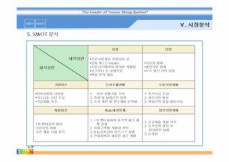 파워포인트, 프레젠테이션, 프리젠테이션, PPT, 비즈니스, 사업계획서, 시장마케팅, 전략, SWOT분석 12
