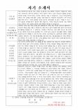 육군3사관학교 자기소개서 (52기 합격자)