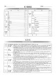 MMSE, GDS 측정검사 양식 (원본,..