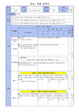 특수교육 지도안(약안) - 성교육(아기가 생기는 과정)
