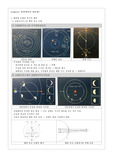 천문학 요약정리 서브노트(여러 서적 통합..