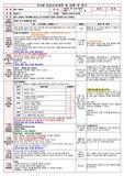 일일보육일지 2016년 맑은햇살1월21일목-완
