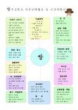 유아교육 프로젝트접근법 '쌀프로젝트' 계획안 및 자원목록표, 가정통신문