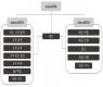 C++로 구현한 ATM 프로그램 (사용자 모드 및 관리자 모드)