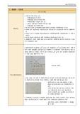 공인중개사 부동산학개론 부동산학각론 기출분석
