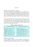 자기소개서및이력서+면접관련+자료
