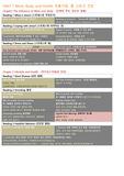 숭실대 대학원 영어시험 영어시험 해석 목차