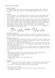 12-1 아스피린 합성