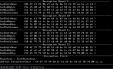 [암호화프로그램] A+ 받은 AES-128, 192, 256 전부 구현되 있는 프로그램 및 발표자료