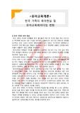 (A+ 레포트,시험대비) [유아교육개론] 한국 가족의 육아현실 및 유아교육패러다임 변화