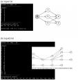 AOV Network data를 topological order로 C프로그래밍 소스코드