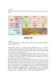 화성암 자료조사