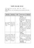 조현병 치료적 의사소통 보고서 - 조현병/정신분열병/정신간호학