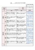 2017년 3차지표 평가인증 만1세 관찰일지 3~1월 39매
