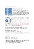 가대 한국스토리텔링의 원형 사이버강의