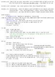 컴활1급 필기(3과목 데이터베이스일반) Sno
