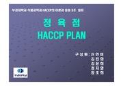 [식품 위생]정육점 <strong>HACCP</strong> Plan(햇쌉 플랜)