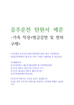 <strong>음주</strong><strong>운전</strong> 선처전탄원서 예<strong>문</strong>,<strong>음주</strong><strong>운전</strong>탄원서양식,<strong>음주</strong><strong>운전</strong>탄원서<strong>샘플</strong>,<strong>음주</strong><strong>운전</strong>탄원서내용,<strong>음주</strong><strong>운전</strong>탄원서예시<strong>문</strong>,<strong>음주</strong><strong>운전</strong>탄원서 아내,<strong>음주</strong><strong>운전</strong> 탄원서 가족,<strong>음주</strong><strong>운전</strong> <strong>반성</strong><strong>문</strong>