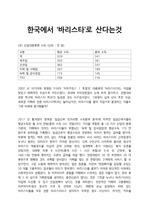 한국에서 '바리스타'로 산다는것