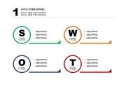 [PPT 템플릿] SWOT 분석 PPT 양식 템플릿 디자인 패키지 155