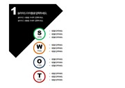 [PPT 템플릿] SWOT 분석 PPT 양식 템플릿 디자인 패키지 156