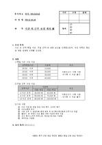 [기안서] 인사팀 기안서_시간외근무 보상 개선안