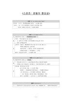 토플 라이팅 템플릿 (Writing template for TOEFL)