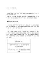 조선의 근대 문물 수용