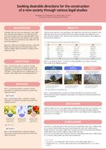 A0 사이즈(84.1x118.9cm) 졸업 논문 학술대회 논문포스터 PPT 템플릿