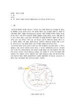 한국어 다층적 의미장의 예를 찾아보고 도시적으로 제시하여 보시오.