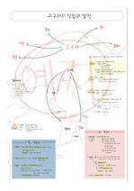 한국사 정리 용 굿노트 속지(지도 포함)