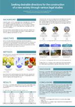 PPT 포스터 템플릿 [A1 사이즈] 졸업논문 학회 포스터 ppt양식